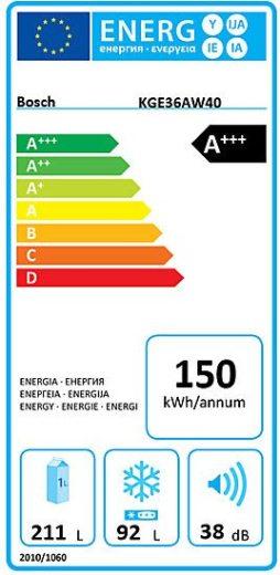 Energimärkning A+++, 150 kWh och 38 db