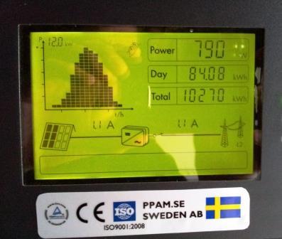 Produktionsrekord 2013-04-17 - mer än 84 kWh på en dag